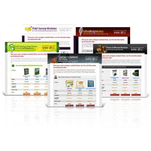 10 Premium Product Review Affiliate Websites With MRR